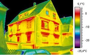 eficiencia energética - termografía