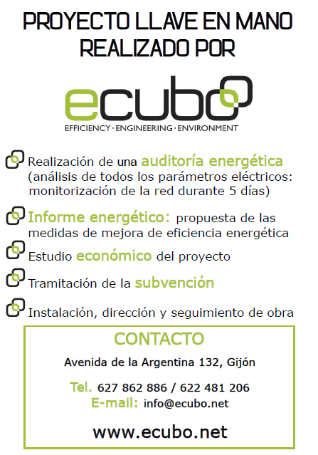 subvención eficiencia energética gijón